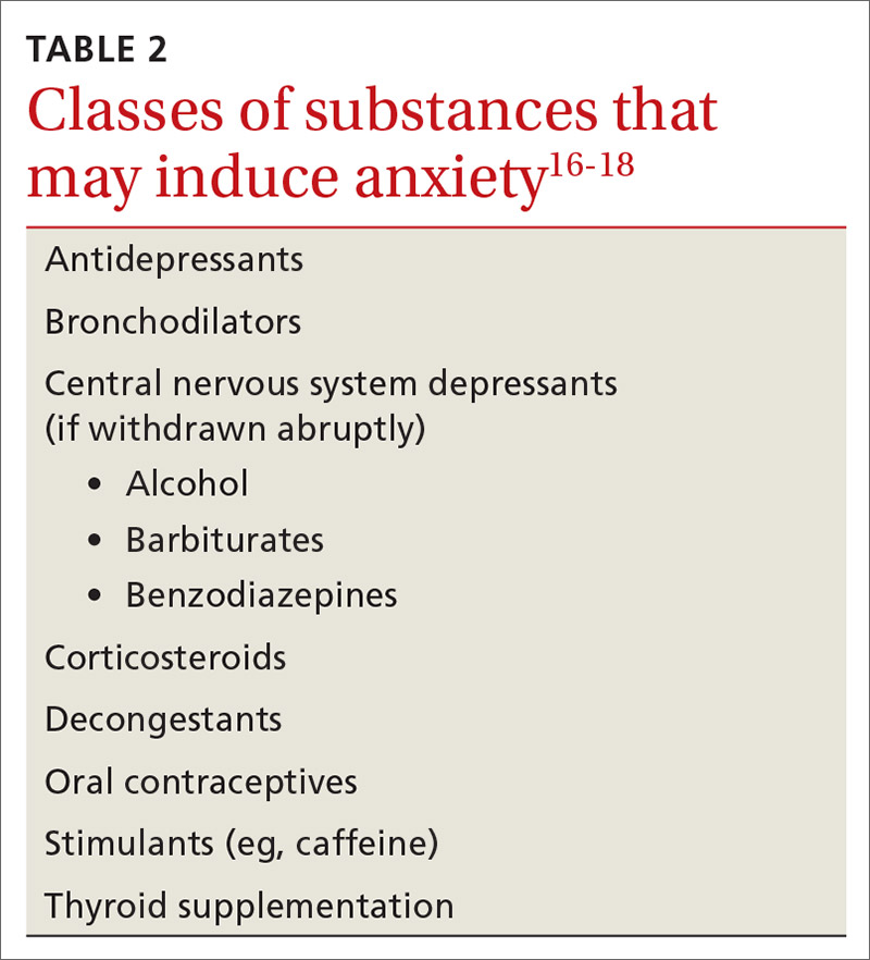 Classes of substances that may induce anxiety