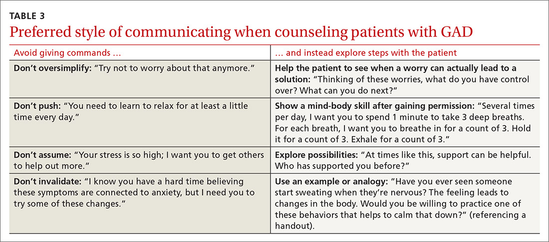 Preferred style of communicating when counseling patients with GAD