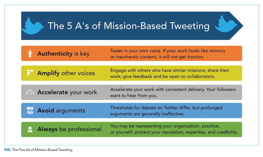 The Five A's of Mission-Based Tweeting
