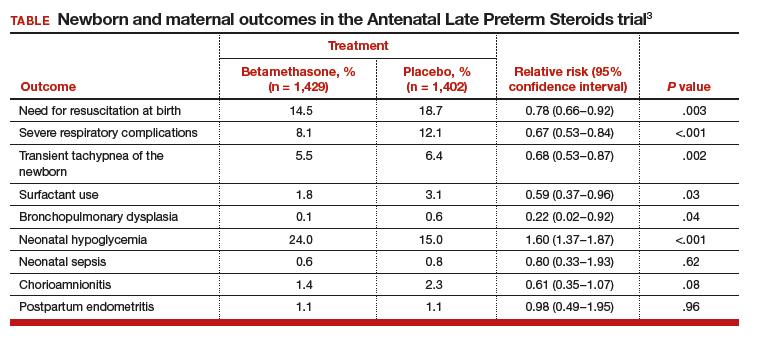 antenatal steroids delivery
