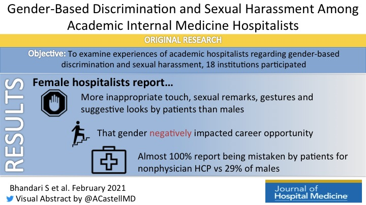 Gender-Based Discrimination and Sexual Harassment Among Academic Internal Medicine Hospitalists