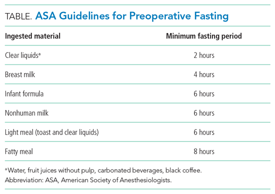 ASA Guidelines for Preoperative Fasting