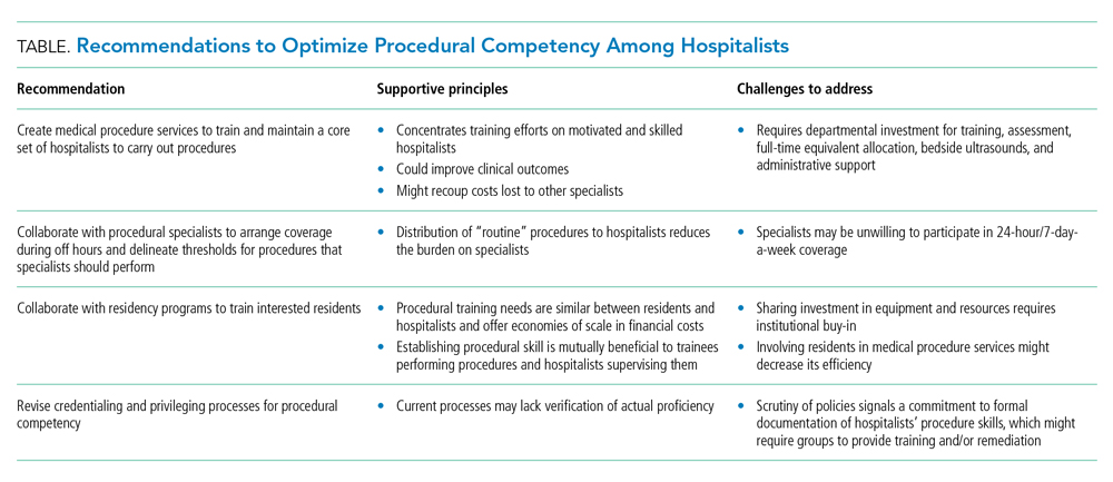 Recommendations to Optimize Procedural Competency Among Hospitalists