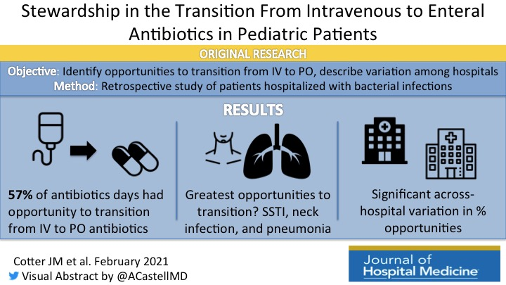 Opportunities for Stewardship in the Transition From Intravenous to Enteral Antibiotics in Hospitalized Pediatric Patients