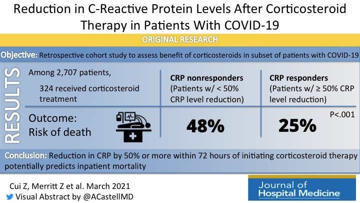 Early and Significant Reduction in C-Reactive Protein Levels After Corticosteroid Therapy Is Associated With Reduced Mortality in Patients With COVID-19