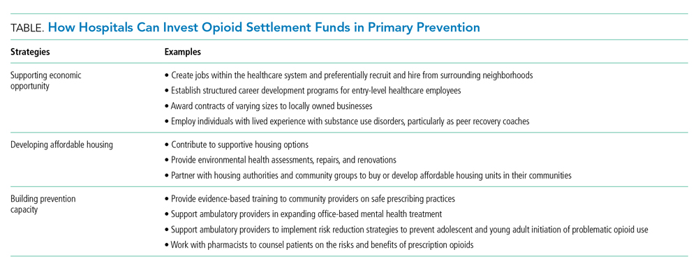 How Hospitals Can Invest Opioid Settlement Funds in Primary Prevention