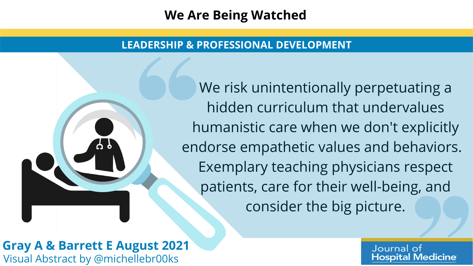 Leadership & Professional Development: We Are Being Watched