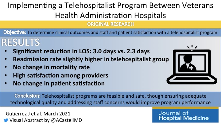 Implementing a Telehospitalist Program Between Veterans Health Administration Hospitals: Outcomes, Acceptance, and Barriers to Implementation