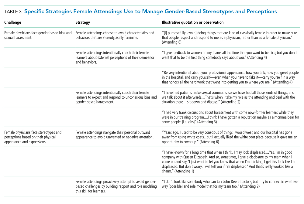 Specific Strategies Female Attendings Use to Manage Gender-Based Stereotypes and Perceptions