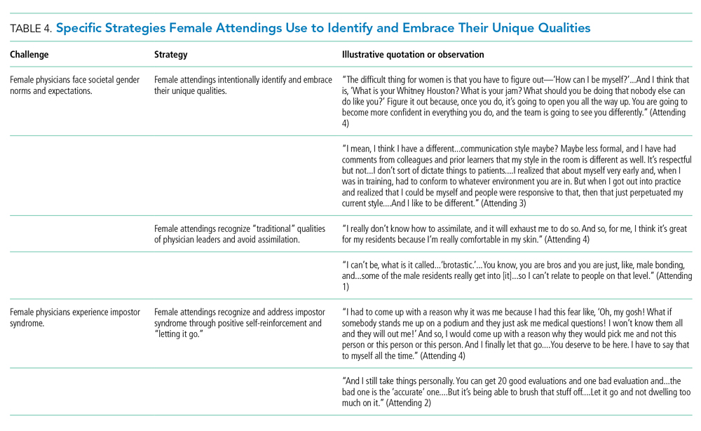 Specific Strategies Female Attendings Use to Identify and Embrace Their Unique Qualities