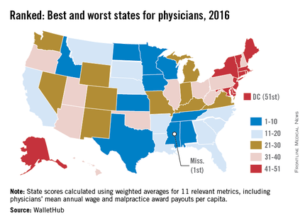 What Are The Best Worst States For Physicians Chest Physician