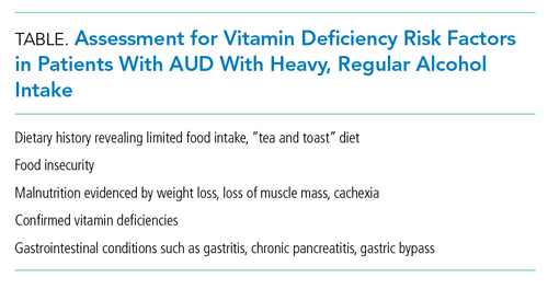 Assessment for Vitamin Deficiency Risk Factors in Patients With AUD With Heavy, Regular Alcohol Intake