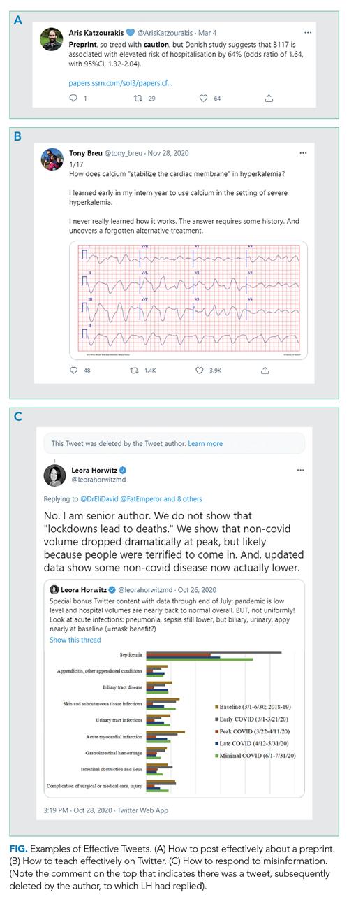 Examples of Effective Tweet