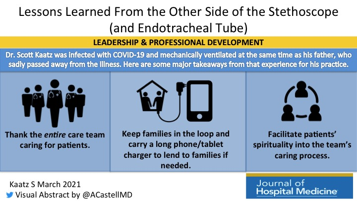 Leadership & Professional Development: Lessons Learned From the Other Side of the Stethoscope (and Endotracheal Tube)