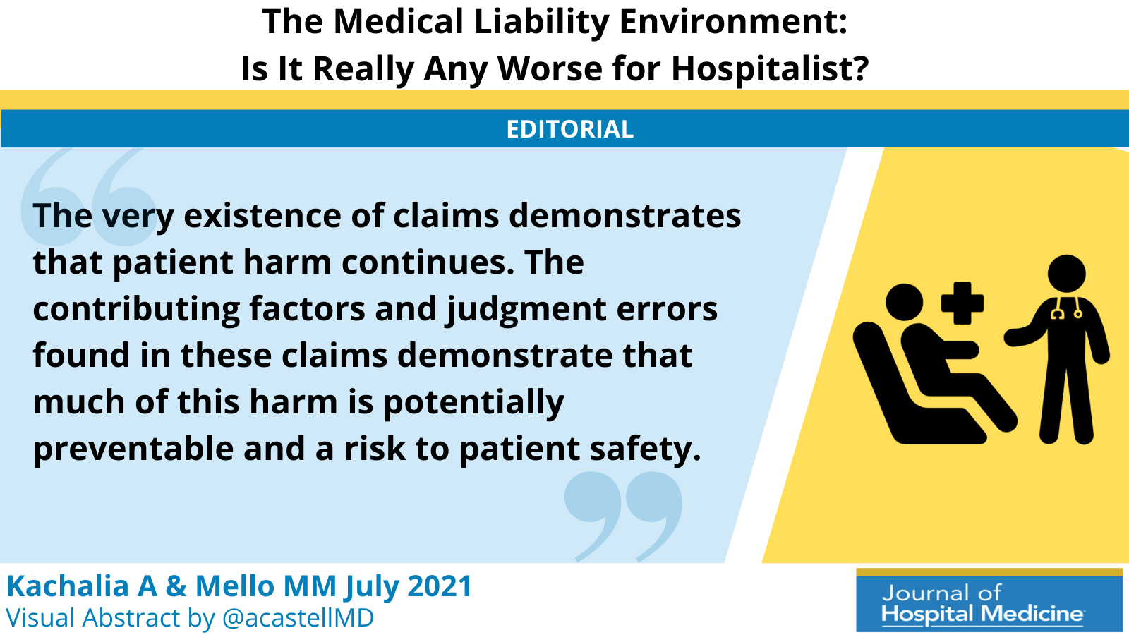 The Medical Liability Environment: Is It Really Any Worse for Hospitalists?