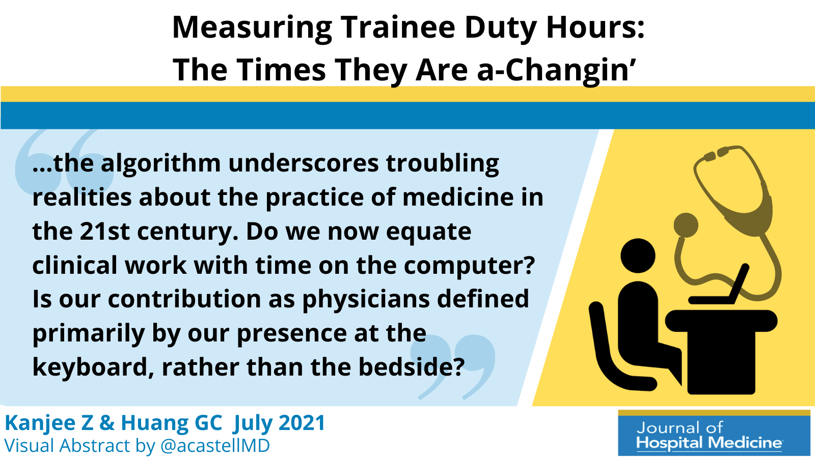 Measuring Trainee Duty Hours: The Times They Are a-Changin'