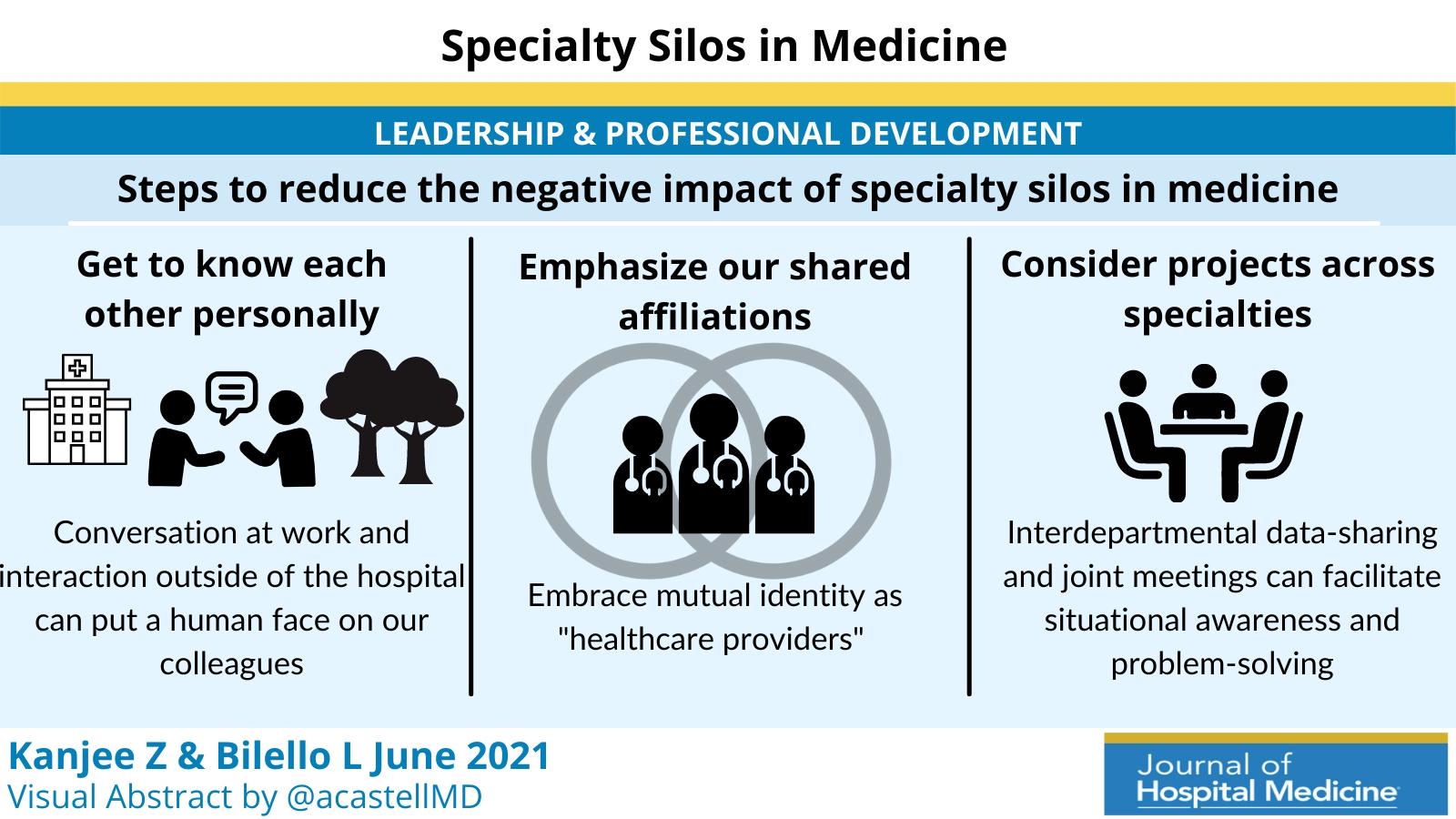 Leadership & Professional Development: Specialty Silos in Medicine