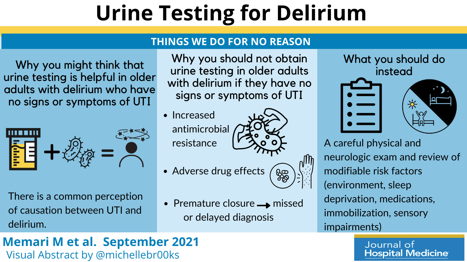 Things We Do for No Reason™: Obtaining Urine Testing in Older Adults With Delirium Without Signs or Symptoms of Urinary Tract Infection