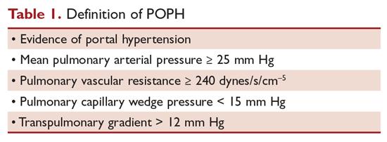 Definition of POPH