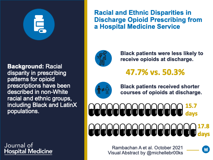 Racial and Ethnic Disparities in Discharge Opioid Prescribing From a Hospital Medicine Service