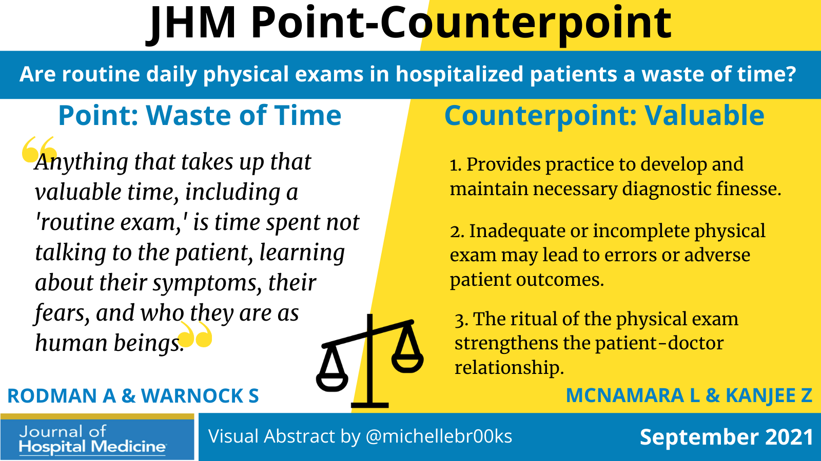 Point: Routine Daily Physical Exams in Hospitalized Patients Are a Waste of Time