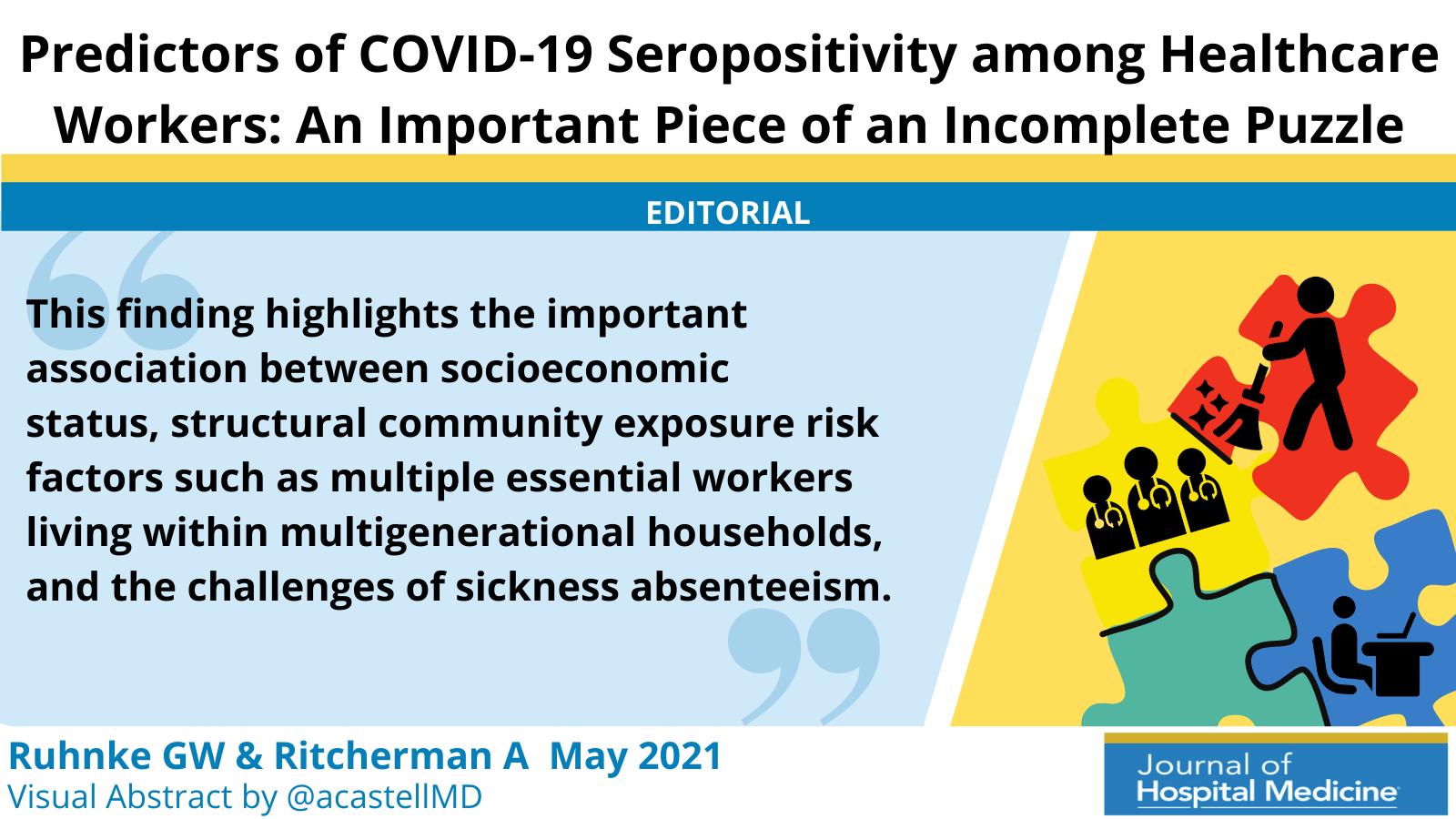 Predictors of COVID-19 Seropositivity Among Healthcare Workers: An Important Piece of an Incomplete Puzzle