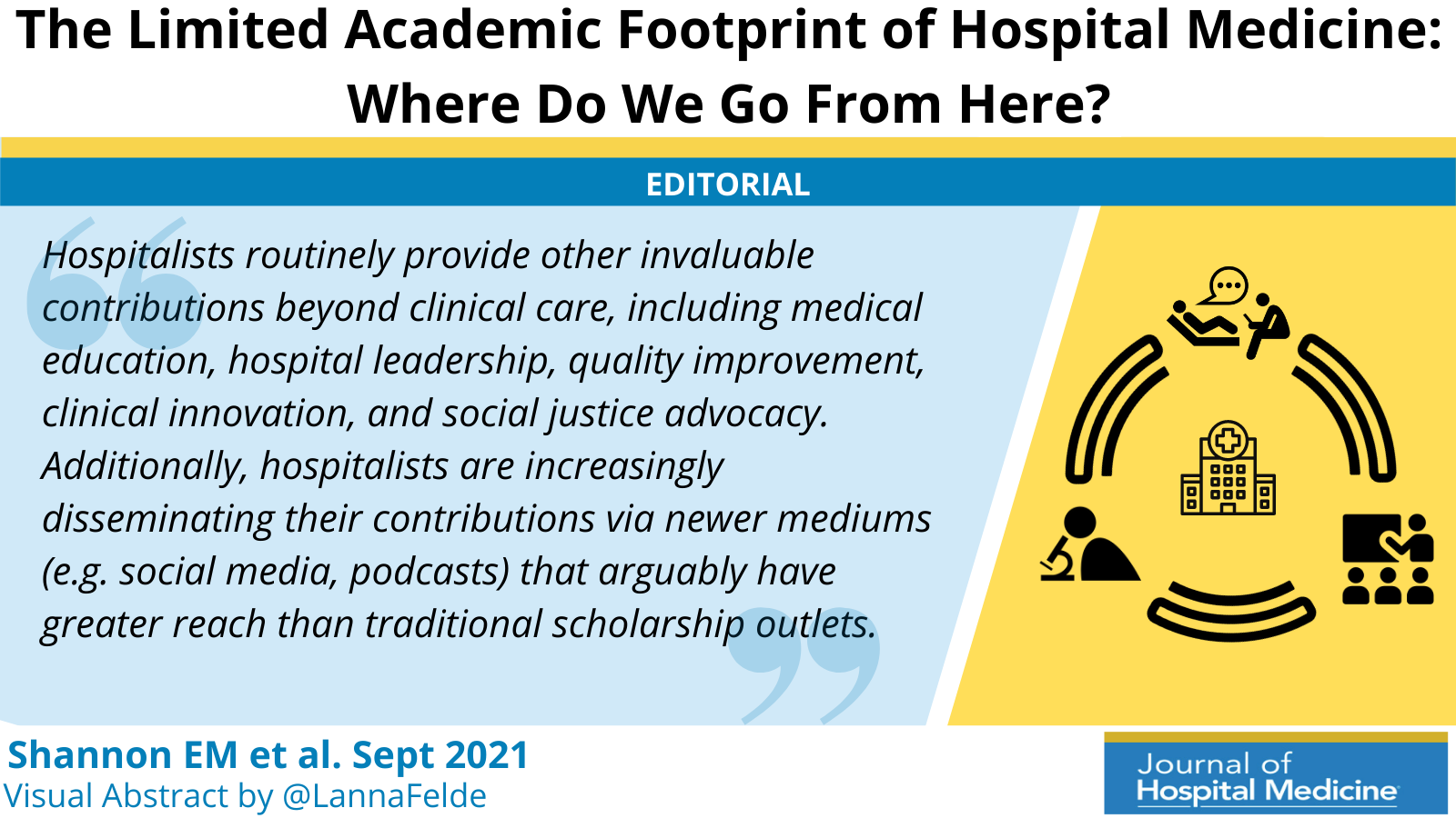 The Limited Academic Footprint of Hospital Medicine: Where Do We Go From Here?