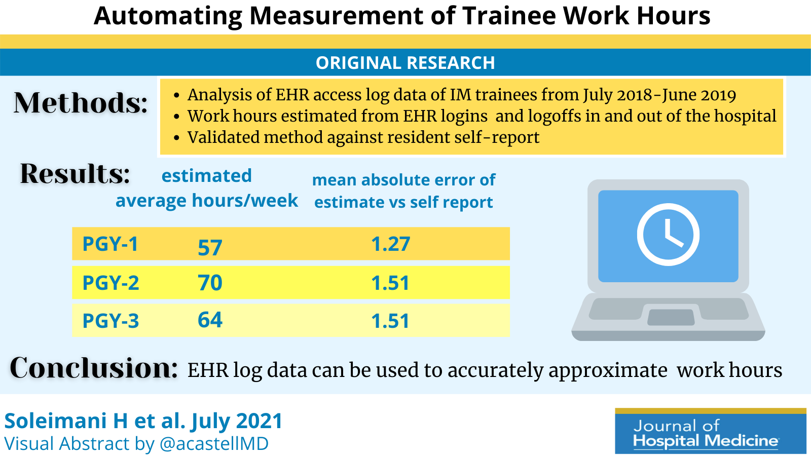 Automating Measurement of Trainee Work Hours