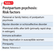 Postpartum psychosis: Risk factors