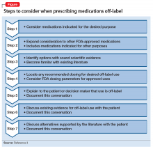 Steps to consider when prescribing medications off-label