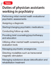 Duties of physician assistants working in psychiatry