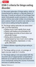 DSM-5 criteria for binge eating disorder