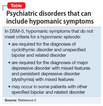Psychiatric disorders that can include hypomanic symptoms