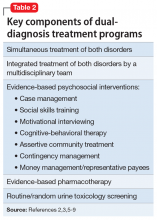 Key components of dual-diagnosis treatment programs