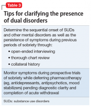 Tips for clarifying the presence of dual disorders