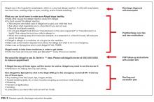 Disease-specific discharge instruction template.