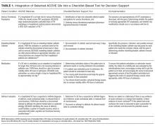 Integration of Selected ACOVE QIs Into a Checklist-Based Tool for Decision Support