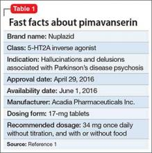 Fast facts about pimavanserin