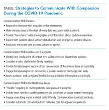 Strategies to Communicate With Compassion During the COVID-19 Pandemic