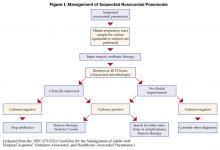 Figure I. Management of Suspected Nosocomial Pneumonia