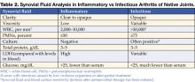 Table 2. Synovial Fluid Analysis in Inflammatory vs Infectious Arthritis of Native Joints.