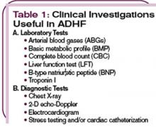 Table 1: Clinical Investigations Useful in ADHF