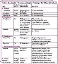 Table 3: Acute Pharmacologic Therapy for Heart Failure