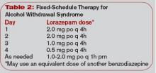 Table 2: Fixed-Schedule Therapy for Alcohol Withdrawal Syndrome