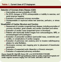 Current Uses of CT Angiogram