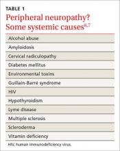 Peripheral neuropathy? Some systemic causes image