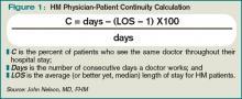 Figure 1:  HM Physician-Patient Continuity Calculation