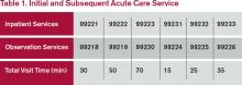 Table 1. Initial and Subsequent Acute Care Service