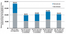 Figure 1. SOURCE: The New England Journal of Medicine ©2014