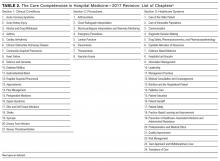 The Core Competencies in Hospital Medicine—2017 Revision: List of Chapters